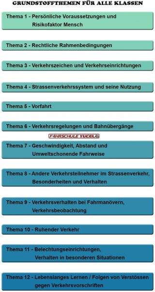 theorie_alle_klassen
